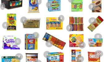 Back To School Snacks – Walmart vs Amazon #BackToSchool